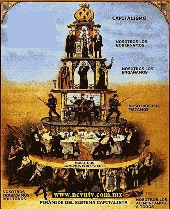 Como funciona el capitalismo