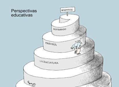Perspectivas de la Educ Superior